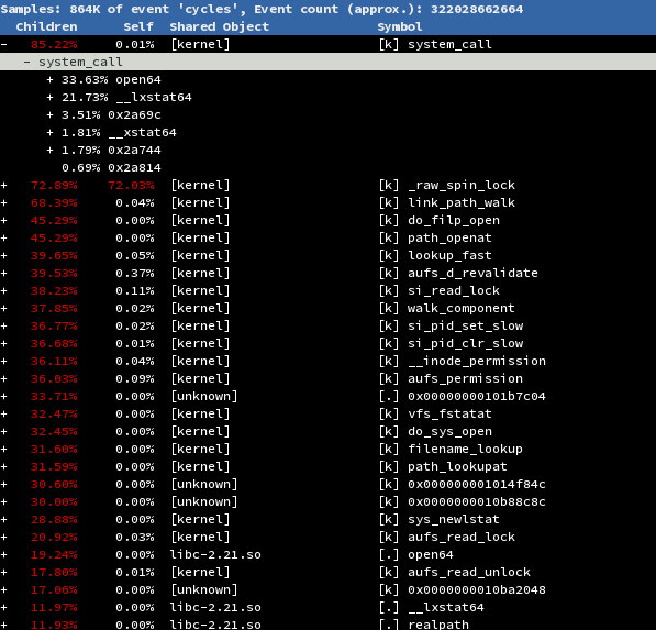 display from perf top -g, showing syscalls and file ops